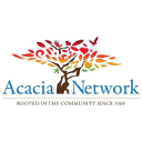 Acacia Network