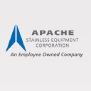 Apache Stainless Equipment Corp.