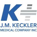 Keckler Medical Co., Inc.