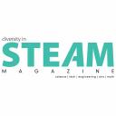 Diversity In Steam